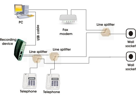 Diacorder with a voice modem